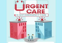 urgent care vs emergency room - Google Search