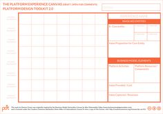 As an extension of Platform Design Toolkit