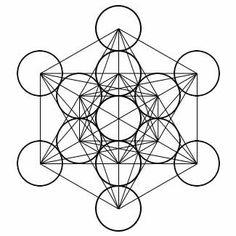 """O Cubo de Metatron é composto de treze círculos, sendo cada círculo considerado um """"nó"""" e ligado a outro por uma única linha reta, formando um total de 78 linhas. O Cubo de Metatron é também considerado um glifo sagrado e às vezes é desenhado em torno de um objeto ou pessoa para proteger os poderes de demônios e satânicos. Essa ideia também aparece na Alquimia, em que o círculo era considerado o círculo da vida, um círculo alquímico."""