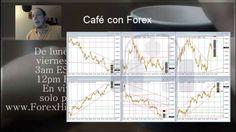 Forex con Café del 18 de Noviembre 2016
