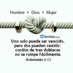 Así es...Dios siempre el centro de cada relación...