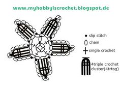 How to read a chart. Crochet Blackberry Flower Chart and tutorial Crochet Diagram, Crochet Chart, Crochet Motif, Diy Crochet, Crochet Appliques, Crochet Flower Patterns, Crochet Stitches Patterns, Crochet Flowers, Diy Flowers