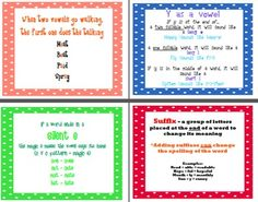 Spelling Phonics Rules Posters