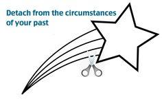 detach from circumstances