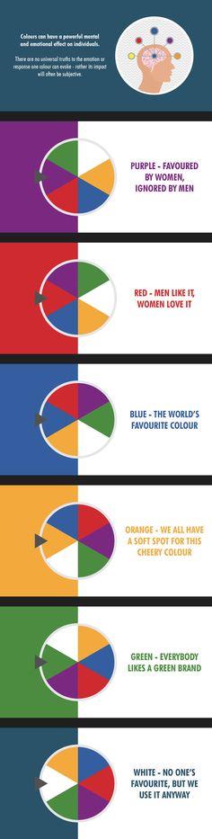 Psychology of Color: What Feeling Should Your Branding Evoke?