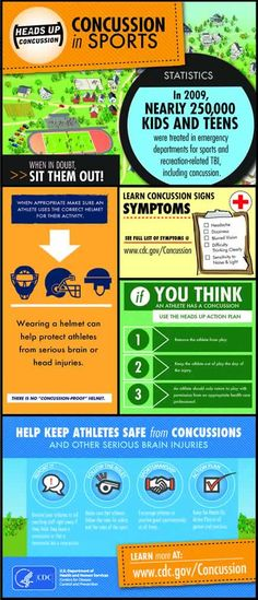 Graphics and Infographics | HEADS UP | CDC Injury Center