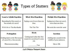Liz's Speech Therapy Ideas: Stuttering is Super! Follow us at www.gr8speech.com and meet Gr8 Speech therapists.