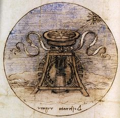 Gyroscopic Compass by Leonardo da Vinci (bef 1517)