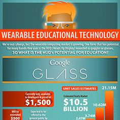 Could Wearable Tech Like Google Glass Play a Role in Connected Education?