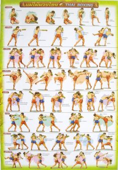 Muay Thai Training Poster