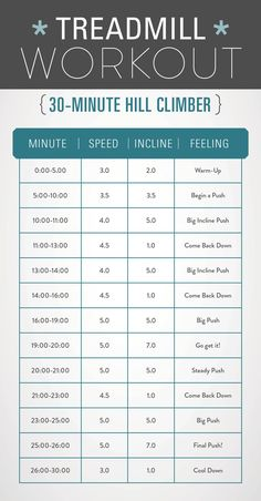 This 20 minute treadmill workout uses a series of speed and incline changes for the feeling of hiking on a mountain. PRINTABLE and ready to use at home, gym or hotel. #treadmillworkout