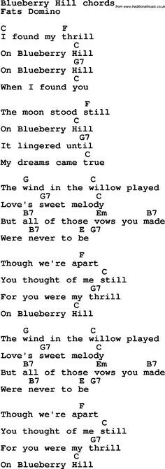 Song Lyrics with guitar chords for Blueberry Hill