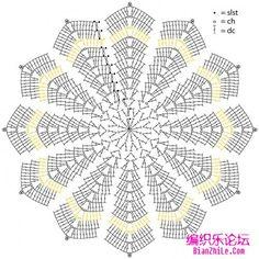 circle ripple crochet stitch 1