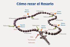 como rezar el rosario niños - Buscar con Google