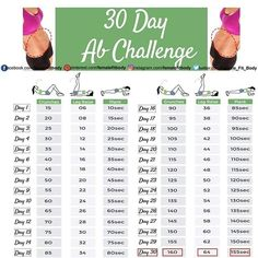 30 day ABS - CHALLENGE. #challenge #abs #30day #flat #stomach #burn #fat #core #obliques #muscles #results #befit #femalefitbody www.ffbody.com