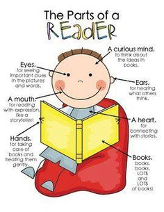 The Parts of a reader