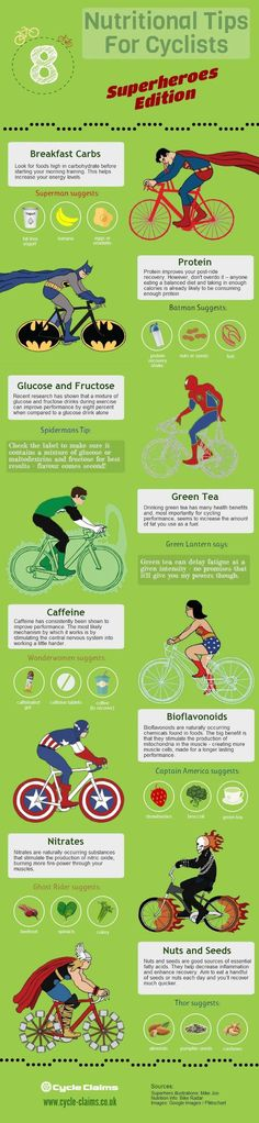 Nutritional tips for cyclists, from Superman to Wonder Woman! Superheroes are always right :)