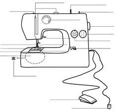Sewing Machines For Beginners Fill in the blank sewing machine parts Sewing School, Sewing Class, Sewing Tools, Love Sewing, Sewing For Kids, Sewing Hacks, Sewing Tutorials, Sewing Patterns, Sewing Stitches