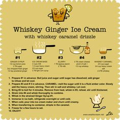 I agreed with my acupuncturist that I would stay away from dairy while I am fighting an irritating cold/cough, but when a whiskey-themed x-mas party invitation came in, I knew I had to make ice cream!  I used the whisky caramel and ginger syrup recipes from Jenis' second book, but if I made this ice cream again, and I might do, I may go with a ginger syrup recipe that requires simmering the ginger for up to 1 hour for a stronger ginger bite. Next time, I will also use Scotch instead of…