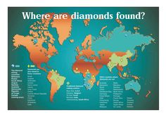 where+diamonds+come+from | Where Do Diamonds Come From?