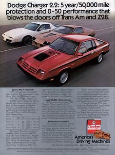 Dodge Charger 2.2 and Omni GLH was Chrysler Corps come back to performance cars shortly after the K Car Days after the auto makers Bankruptcy Bailout in the early 80's   K Lesley