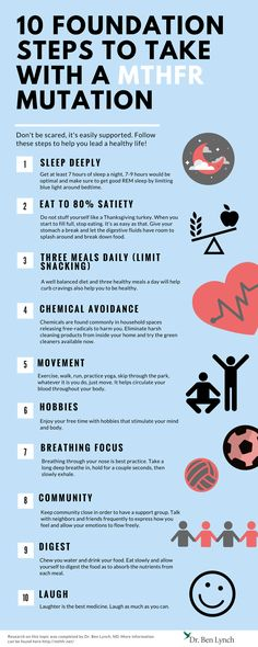 Did you recently find out you have a mutated MTHFR gene? Don't worry, about 40% of the population has a mutated form of the MTHFR genes. It is easily supported by these quick health tips. The best part about knowing is being able to take correct steps to be healthy and not affected by a slowed down methylation cycle.
