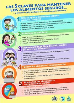 enfermedades+causadas+por+la+falta+de+higiene+en+los+alimentos