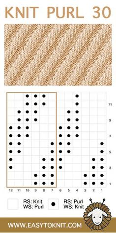 Most current Cost-Free knitting stitches diagonal Ideas Knit and Purl Stitches for Beginner Knitters Knit Purl Stitches, Knitting Stiches, Knitting Charts, Easy Knitting, Loom Knitting, Knitting Patterns Free, Knitting Socks, Stitch Patterns, Knit Basket