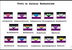 Dans popular a romantic asexual definition