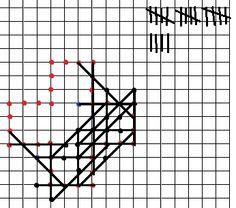 (3.lk --) Ristiviivapistepeli « OuLUMA – Pohjois-Suomen LUMA-toiminnan foorumi - Ristiviivapistepeli avulla pelaaja oppii ratkomaan yksinkertaisia ongelmia ja kehittämään erilaisia peli-strategioita mahdollisimman monipuolisesti. Tavoitteena on löytää kuviosta jatkomahdollisuuksia, jotta peli etenee mahdollisimman pitkälle. Math Games, Maths, Play, School
