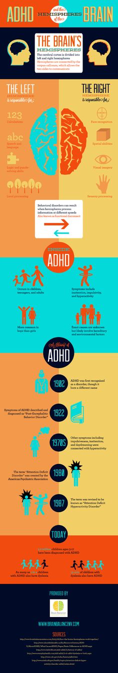 ADHD and the Hemispheres of the Brain Infographic is one of the best Infographics created in the Health category. Check out ADHD and the Hemispheres of the Brain now! Causes Of Adhd, Adhd Symptoms, Adhd Odd, Adhd And Autism, Adhd Help, Forms Of Dementia, Adhd Diet, Adhd Brain, Attention Deficit Disorder