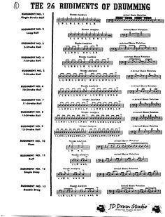 The 26 Standard American Drum Rudiments Page 1                                                                                                                                                                                 More
