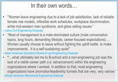 "Why women are leaving engineering: ""It's the climate, stupid!"""