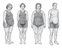 What's Your Body Type? Learn the best way to lose weight for YOUR body type. http://www.drberg.com/body-type-quiz