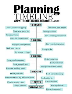 1) Wedding Planning checklist 12 to 6 months before Download our ...