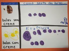 A sala dos 4 anos no Poeta: As bolas de berlim