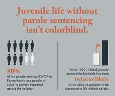 Capital Punishment Should be Abolished