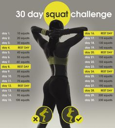 JOIN OUR 30 DAY SQUAT CHALLENGE: http://thecyclingbug.co.uk/health-and-fitness/training-tips/b/weblog/archive/2014/08/08/take-the-30-day-squat-challenge.aspx?utm_source=Pinterest&utm_medium=Pinterest%20Post&utm_campaign=ad Simply print out the plan and perform the exercises listed for each day #squat #fitnesschallenge #fitness #challenge #30daychallenge