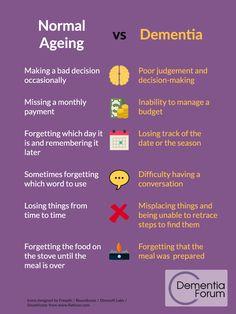 The Layman's Guide To Alzheimer's Disease – Elderly Care Tips Stages Of Dementia, Dementia Symptoms, Dementia Care, Alzheimer's And Dementia, Dementia Quotes, Understanding Dementia, Brain Diseases, Alzheimers Awareness, Dementia Activities