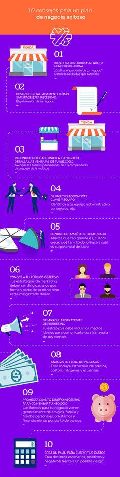 10 consejos para un Plan de Negocio de éxito