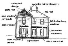 My Historic Home additionally 24347654214899968 in addition 51439620716347264 moreover What Are The Dimensions For A Bathroom Vanity furthermore 412572015836729403. on farmhouse renovation ideas