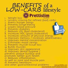 Benefits of a #LowCarb #lifestyle