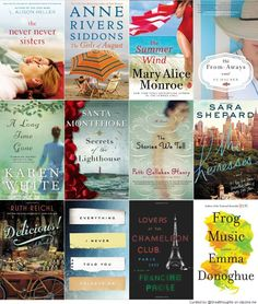 Beach Books 2014 Week 3 - Great Thoughts