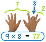 We offer mathematics in an enjoyable and easy-to-learn manner, because we believe that mathematics is fun. Mathisfun.com