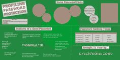 Web Security – Creating Good Passwords & Web Security Stats [Infographic]