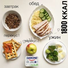Food Rations, Workout Meal Plan, Healthy Plate, Sport Diet, Diet Recipes, Healthy Recipes, Cookery Books, Proper Nutrition, Health Eating