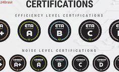 Cybenetics é a mais nova agência de certificados de eficiência e ruído para fontes