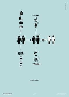 """Pulp Fiction"" infographic from the book Life in Five Seconds: Minimalist Pictogram Summaries of Pop Culture and Historical Events"