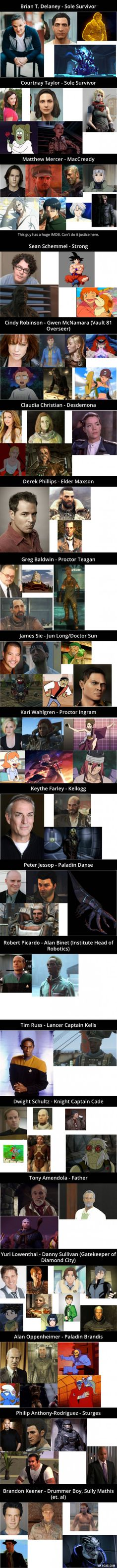 The Voice Actors of Fallout 4
