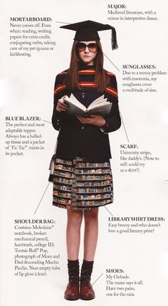 The Terrier and Lobster: Desired: Tommy Hilfiger Fall 2013 Library Shirtdress